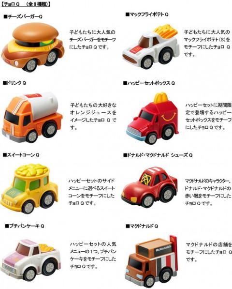 ハッピーセットのチョロQ2016年2月19日8種類のおもちゃ画像