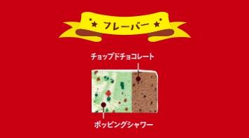 サーティーワンのクリスマスアイスケーキ「'スヌーピー'トゥインクルスノーマン」のフレバー2018年11月1日