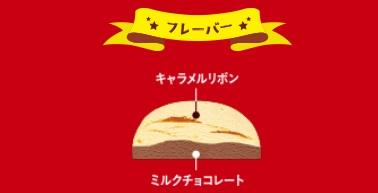 サーティーワンのクリスマスアイスケーキ「''くまのプーさん' デコレーションノエル」のフレバー2018年11月1日