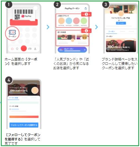 PayPay(ペイペイ)クーポン